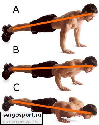 техника выполнения отжимания от пола
