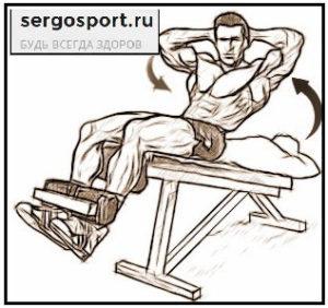 упражнение боковые скручивания